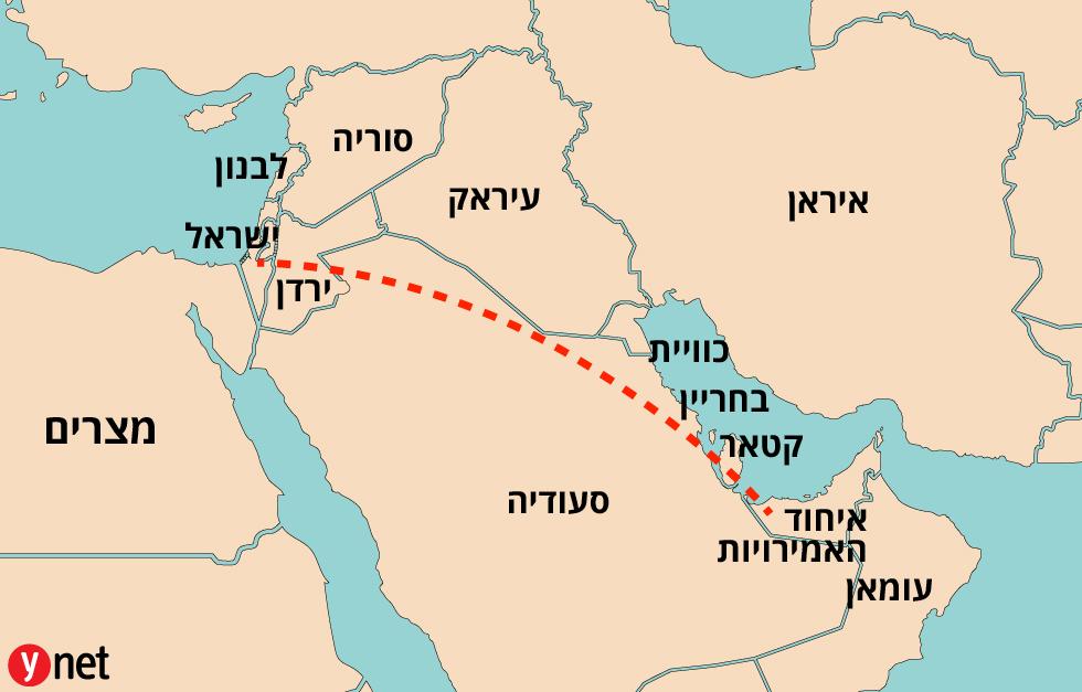 ישראל איחוד האמירויות מכון מיתווים מפה ()