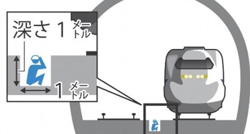 עובדי רכבת הקליע ב יפן יושבים ליד המסילות ב תרגיל ()