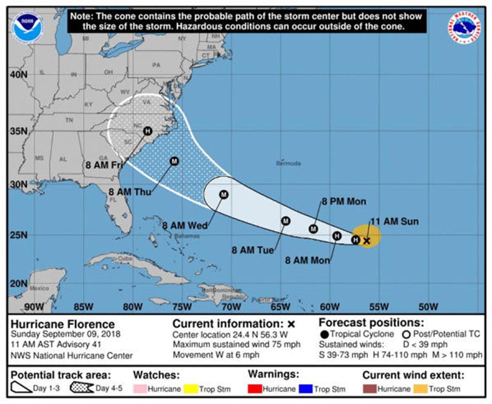 הוריקן פלורנס (צילום: EPA)