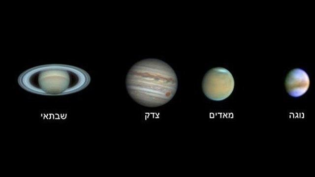 Малый парад планет. Фото: д-р Игаль Пат-Эль