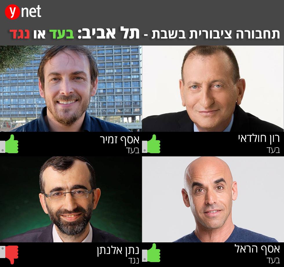 בעד ונגד בתל אביב (צילום: שאול גולן, טל שחר, עמוד הפייסבוק של רון חולדאי)