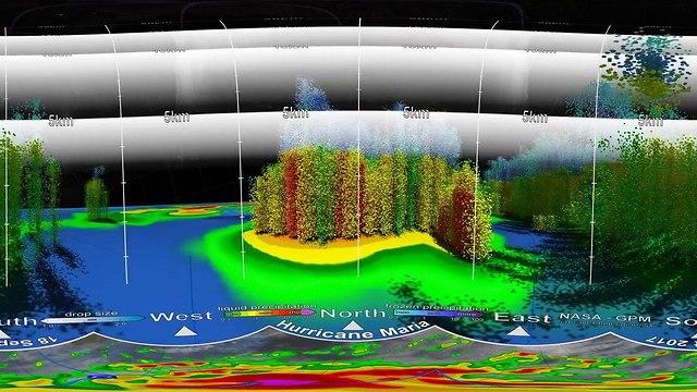 כך נוצר הוריקן מריה סופה סערה (צילום: נאס