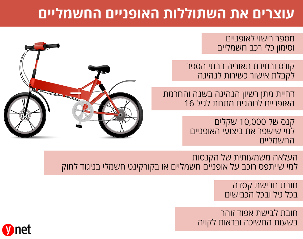 אופניים חשמליים ()