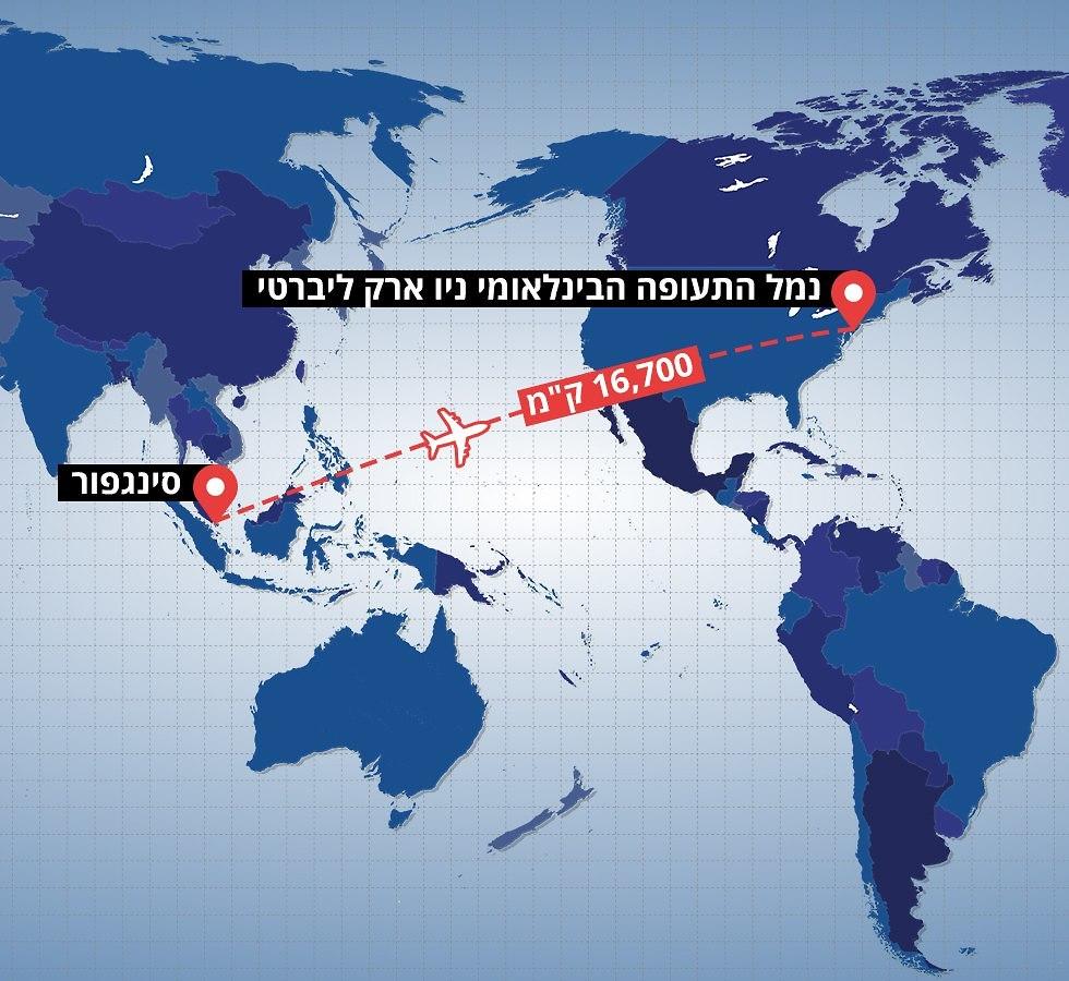 נתיב הטיסה הארוכה בעולם ()