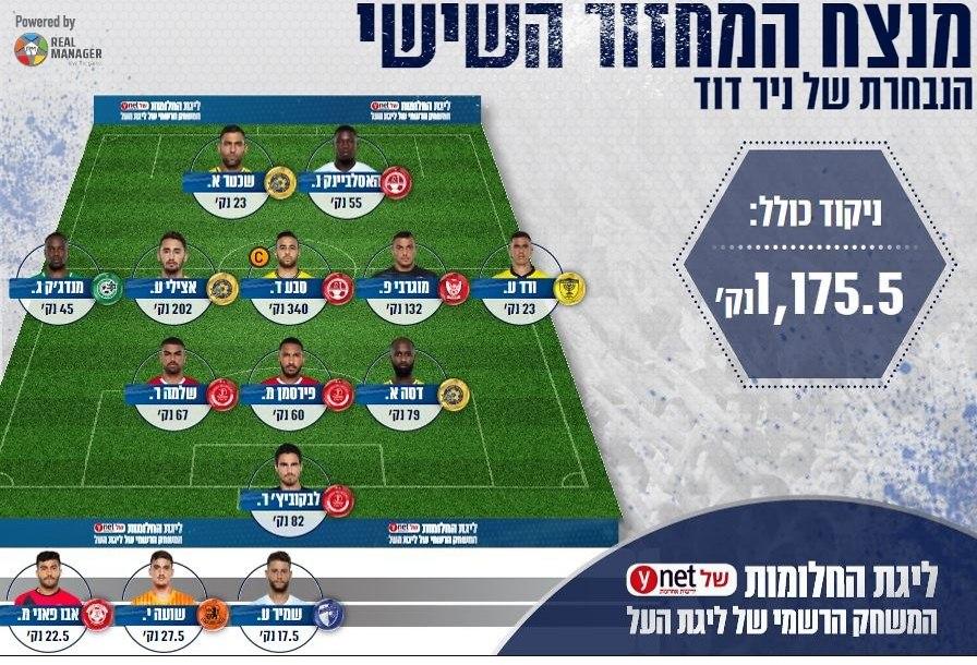 הנבחרת המנצחת של ניר דוד (צילום: פרטי)