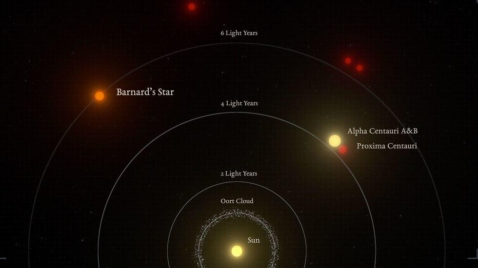 המרחק של כוכב הלכת מכדור הארץ (הדמיה: מתוך המחקר)