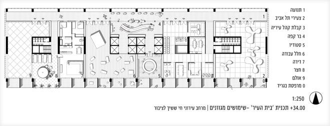 תוכנית ''בית העיר'' (תוכנית: הילה רחימה)