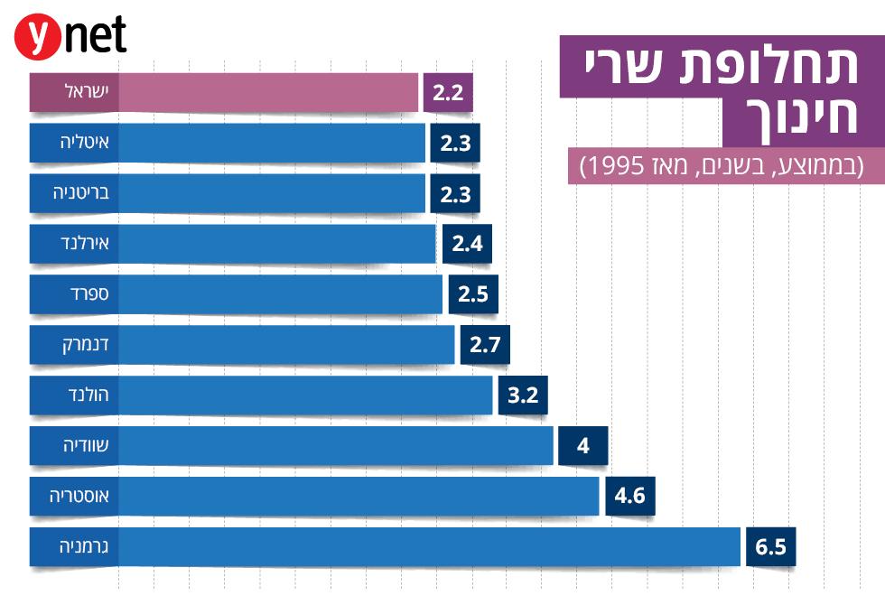 המכון הישראלי לדמוקרטיה ()