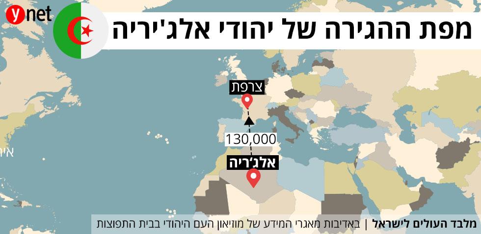 מפת ההגירה של יהודי אלג'יריה ()