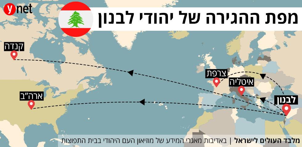 מפת ההגירה של יהודי לבנון ()