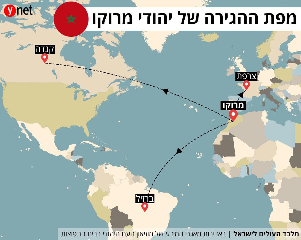 מפת ההגירה של יהודי מרוקו ()