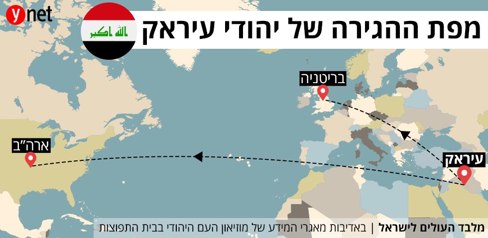 מפת ההגירה של יהודי עיראק ()