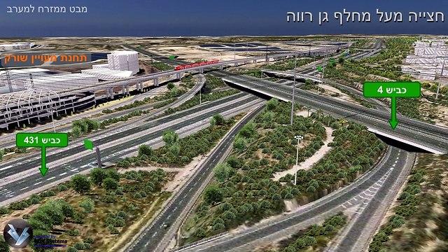 מסילת רכבת (רכבת ישראל)