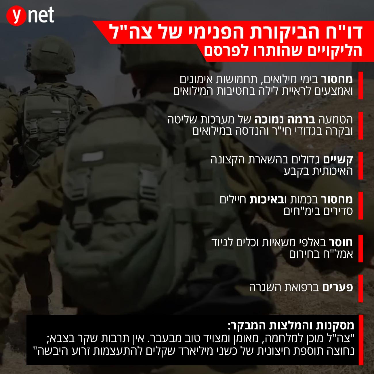 """נציב קבילות החיילים נגד הדו""""חות על מוכנות צה""""ל: """"נשלם מחיר כבד מאוד על הטיוח"""" Wide-article-980"""