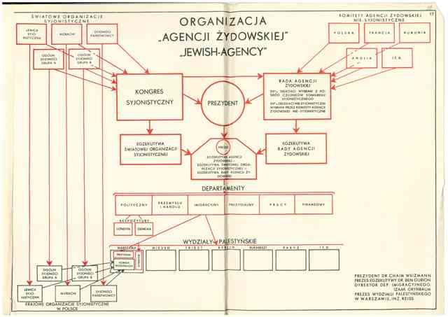 Схема Сохнута, обнаруженная Региной Симоненко в польском архиве