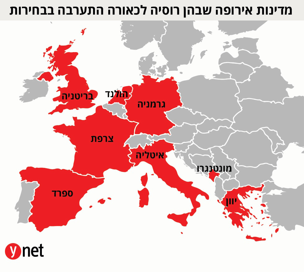 מדינות ב אירופה בהן רוסיה לכאורה התערבה ב בחירות (צילום: shutterstock)