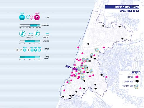 מה תל אביבי בעיני תושבי כרם התימנים? מרכז העיר (מפה: דרמן ורבקל אדריכלות)