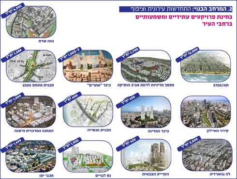 בנקודת הזמן הקדחתנית הזו, יש הזדמנות בלתי חוזרת לנסות ולפתח אופי עירוני שונה לכל אזור בעיר (מפה: דרמן ורבקל אדריכלות)