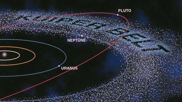 חגורת קויפר פלוטו קצה מערכת השמש (אנימציה: נאס