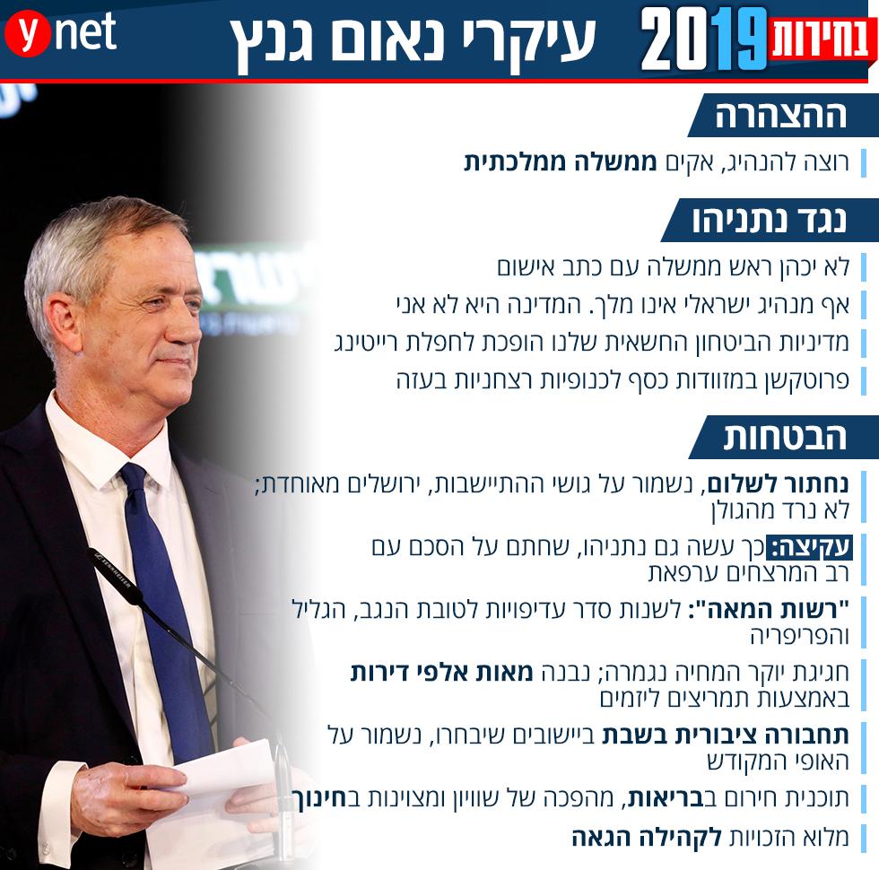 בני גנץ חוסן לישראל בחירות 2019 (צילום: מוטי קמחי )