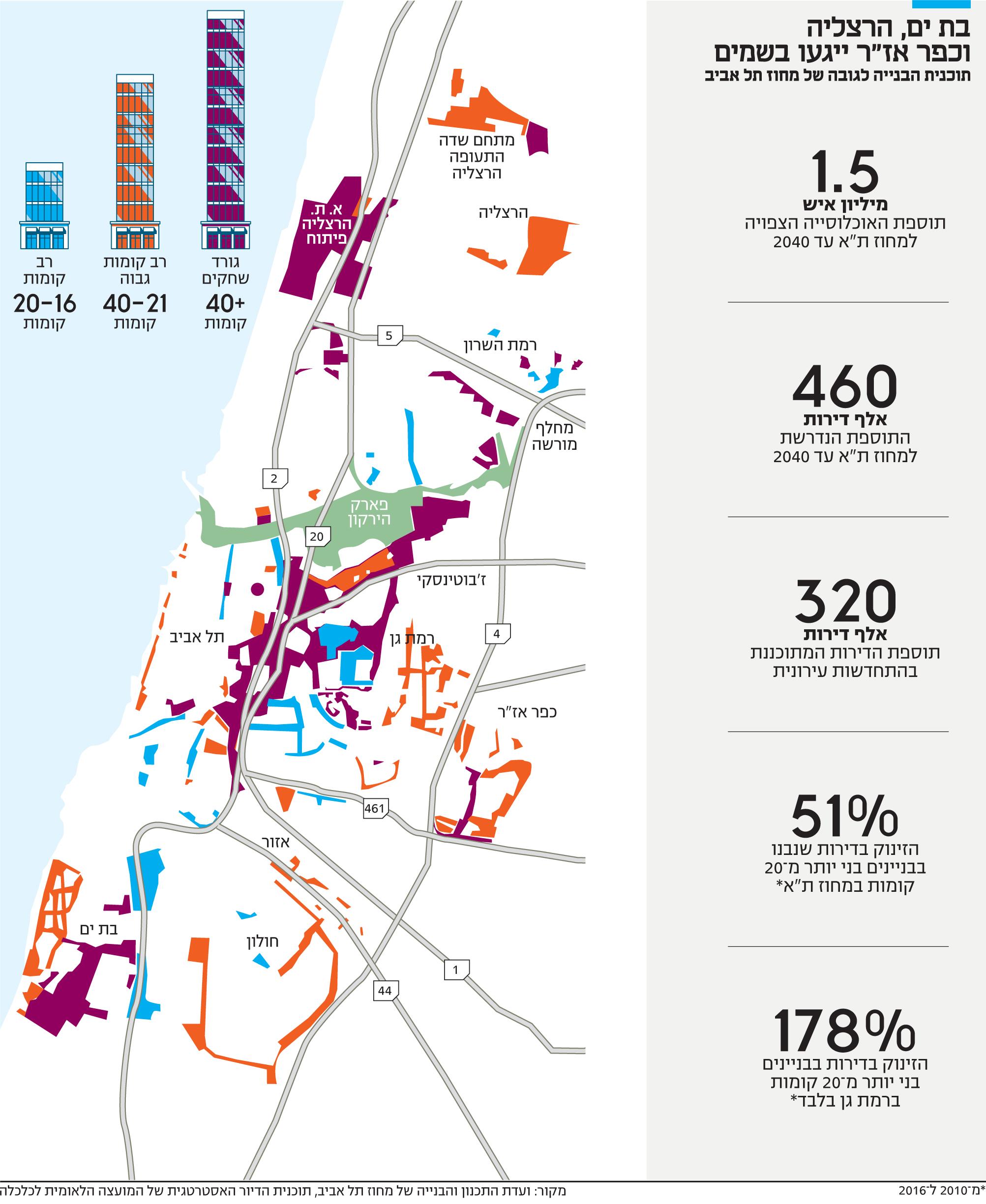 אינפו כלכלה מפת מגדלי מגורים גוש דן  ()