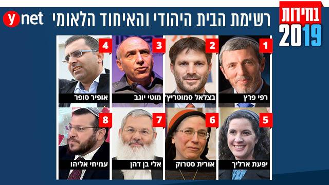 רשימה הבית היהודי האיחוד הלאומי מפלגה בחירות ()