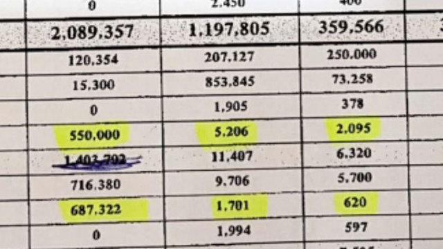 חלוקת תקציב הרשות הפלסטינית  לשנת 2018 למשפחות השהידים ()