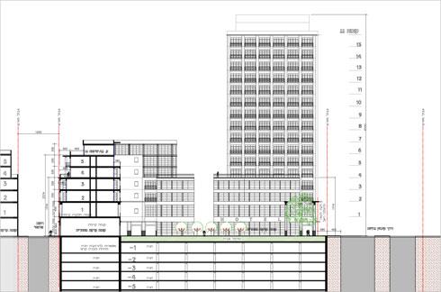 מתוך התוכניות החדשות: מעל המתחם ההיסטורי ייבנו מגדל בן 17 קומות ובניין מגורים בן 7 קומות (תכנית: מתוך mavat.moin.gov.il)
