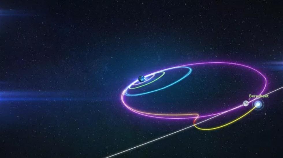 Flight path to the moon