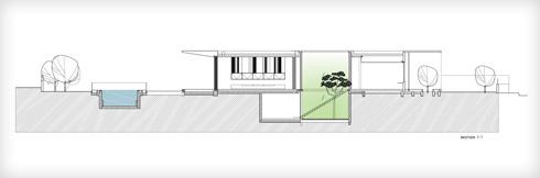 חתך הבית (תוכנית: פיצו קדם אדריכלים)
