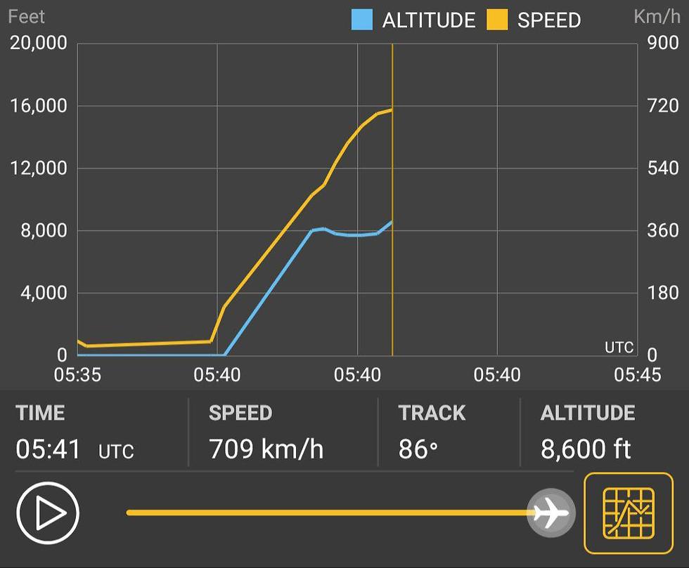 מהירות וגובה מטוס הבואינג של אתיופיאן איירליינס שהמריא מאדיס אבבה והתרסק (צילום: FlightRadar24)