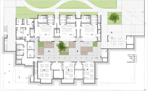 התוכנית של מרכז נגבה (תוכנית: סטיו אדריכלים)