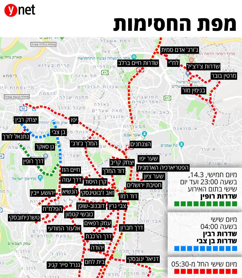 מרתון ירושלים- חסימת הכבישים ()
