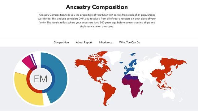 23andMe ערכת בדיקת DNA  (23andMe)