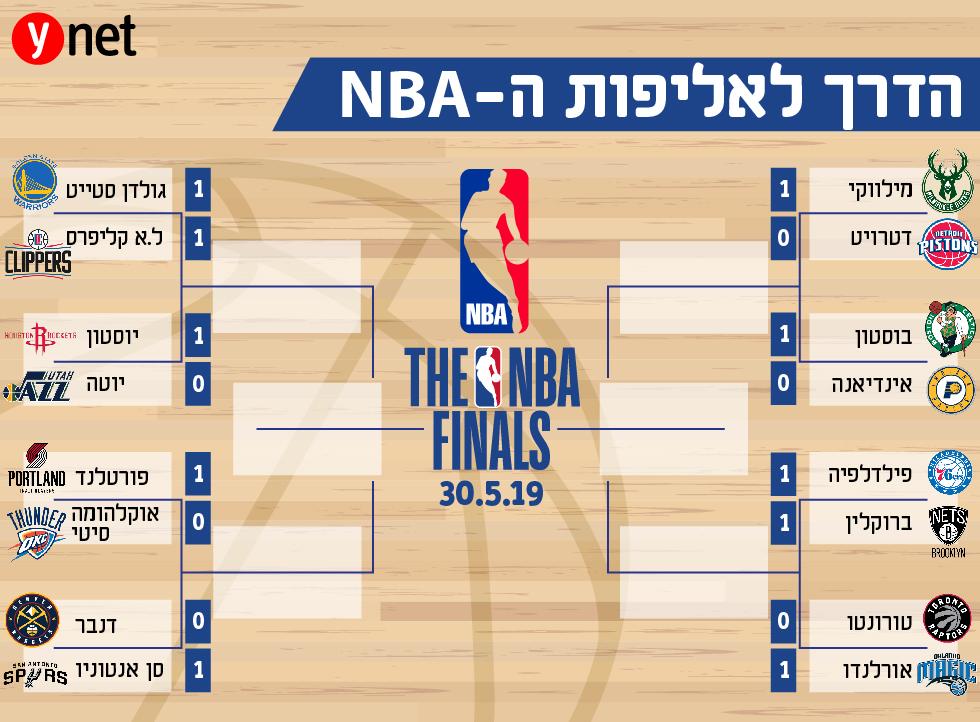 פלייאוף NBA אינפו ()