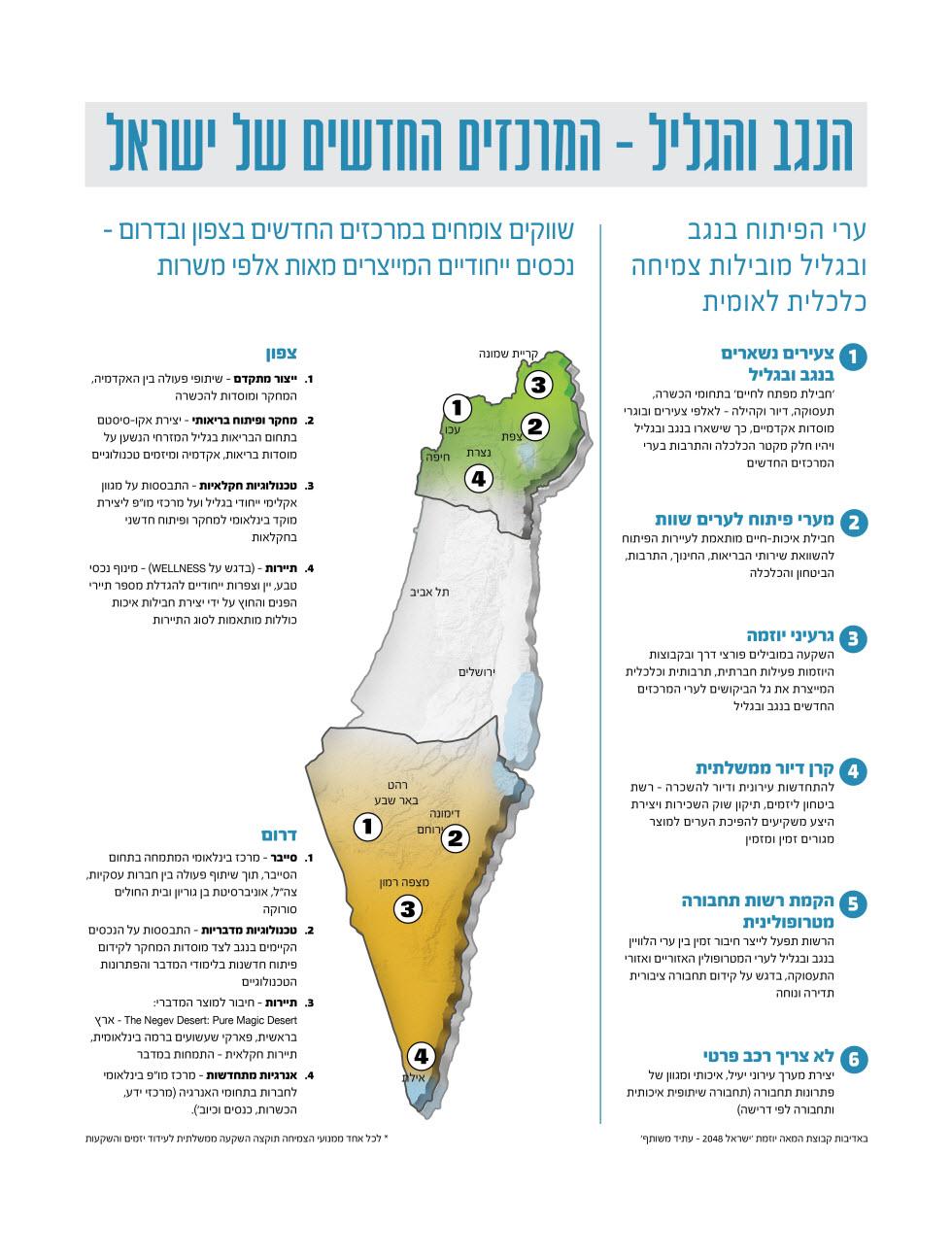 המרכזים החדשים של ישראל (הנתונים באדיבות תנועת אור)
