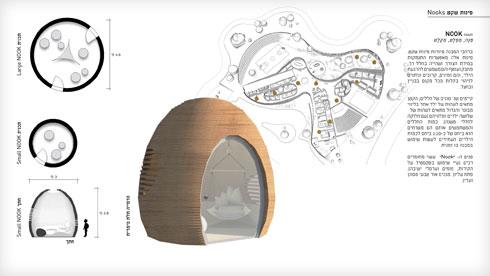 חדרונים שקטים ועוטפים (תוכנית: קימל אשכולות אדריכלים)