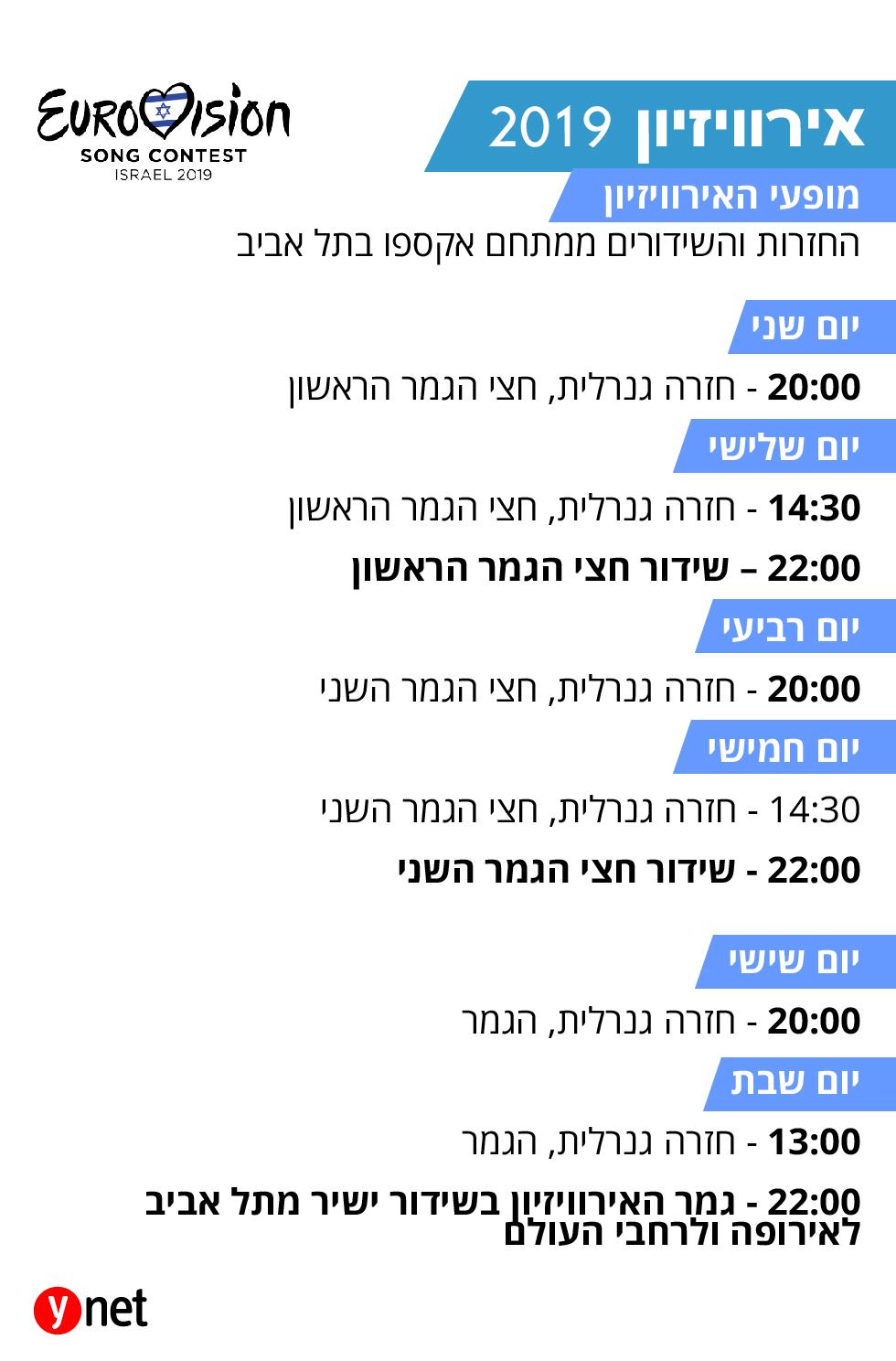 מופעי האירוויזיון- החזרות והשידורים ממתחם אקספו, גני התערוכה בתל אביב ()