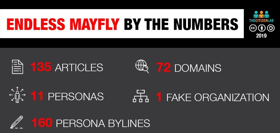 Endless Mayfly