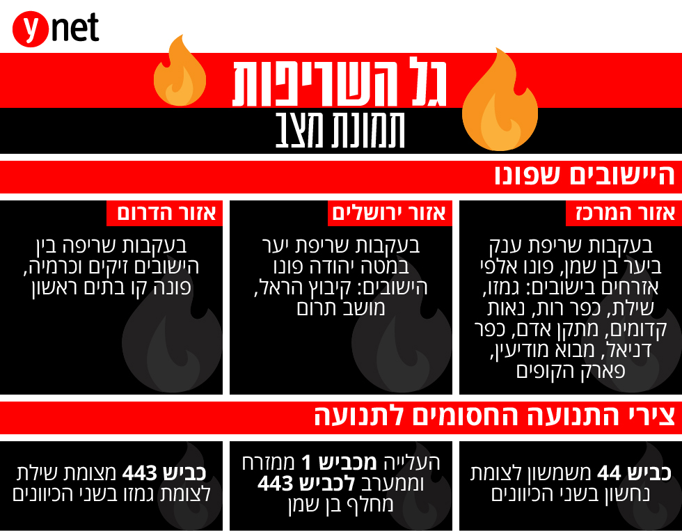 אינפו גרפיקה גל השריפות גלי שריפות שריפה תמונת מצב ()