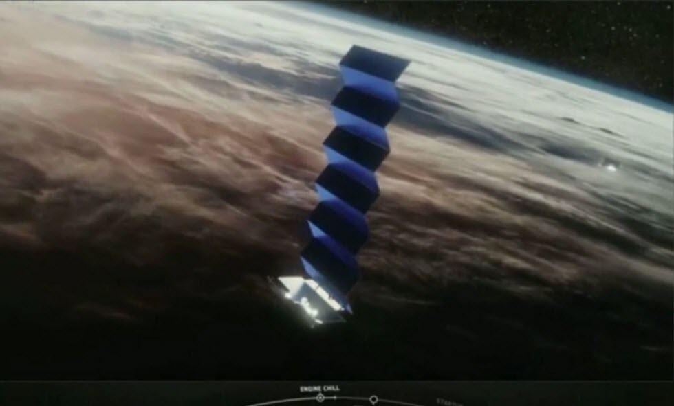 הלווינים בעלי הפאנל השטוח נפרסו בחלל. לוויין Starlink.  (צילום: SpaceX )
