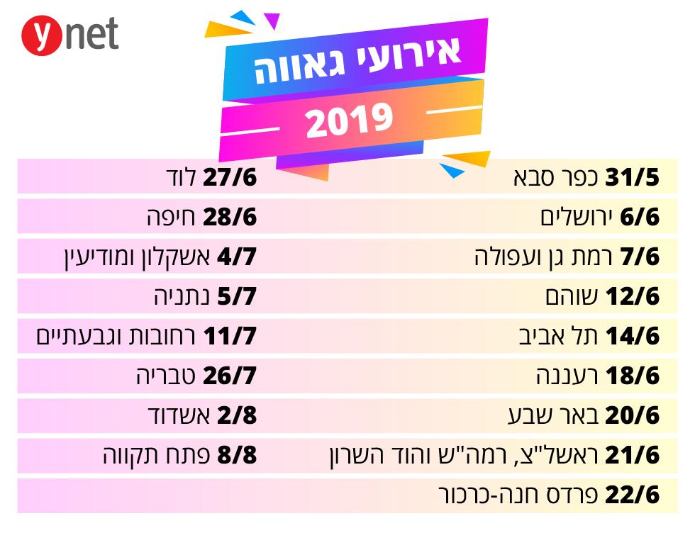 אירועי יום הגאווה ברחבי הארץ 2019 ()