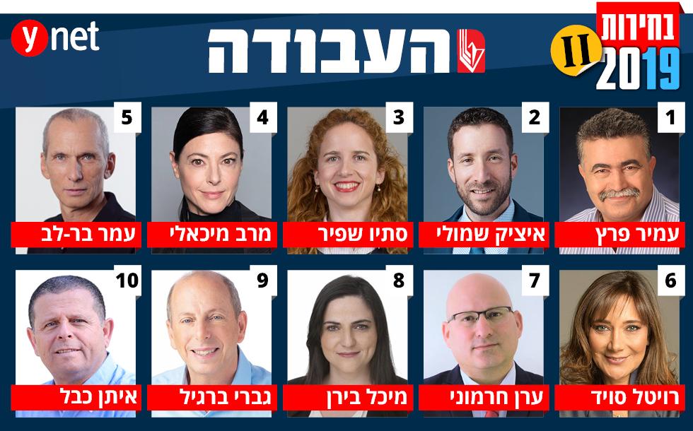 אינפו גרפיקה בחירות 2019 רשימה רשימת מפלגת העבודה ()