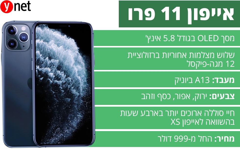אייפון 11 פרו ()