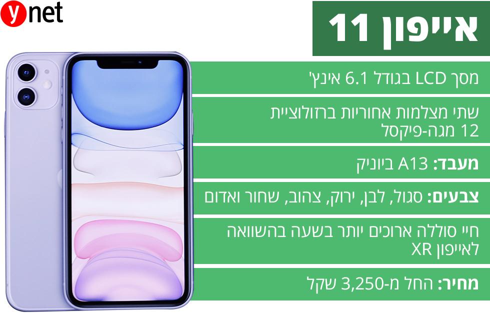 אייפון 11 ()
