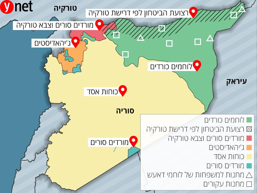 חלוקת הכוחות בסוריה ()
