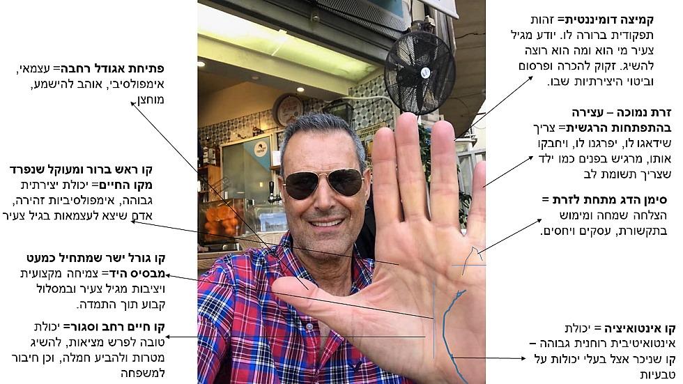 כף ידו של אורי גלר (צילום מתוך עמוד הפייסבוק של אורי גלר)