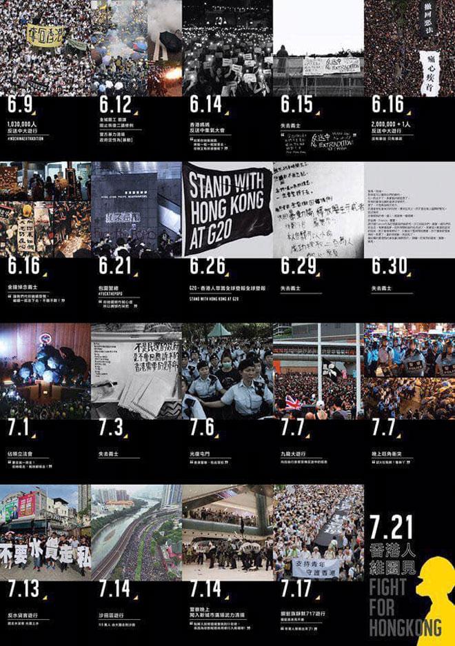 ציר הזמן של המחאה בפוסטר אחד