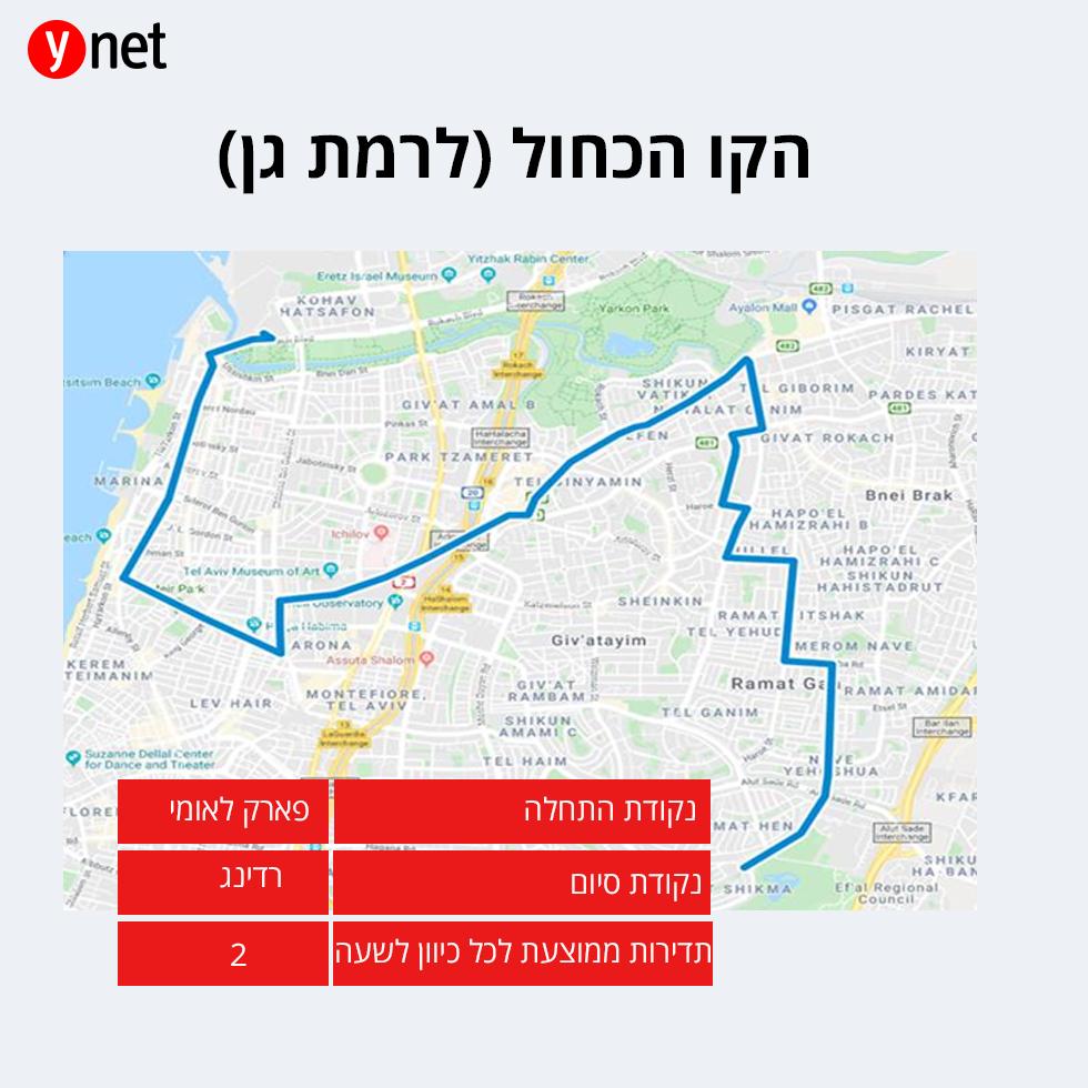 הקו הכחול לרמת גן ()