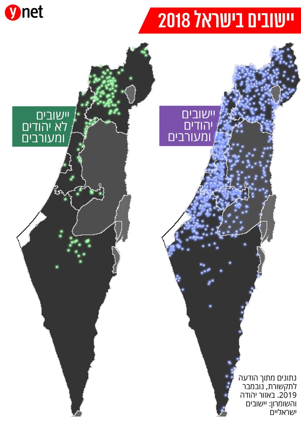 יישובים בישראל 2018 נתוני הלמ